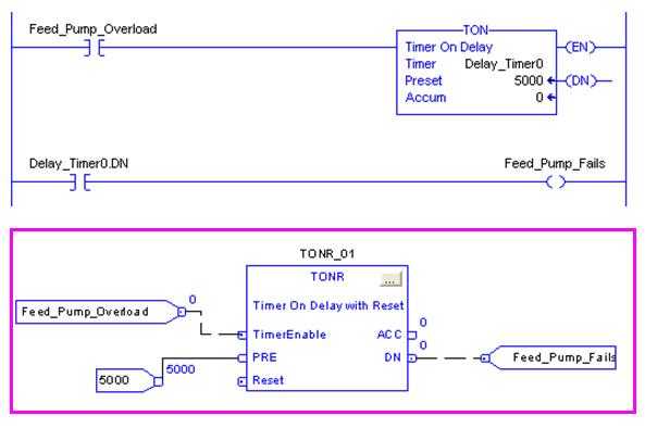 Function Block – Thaicontrol's Blog