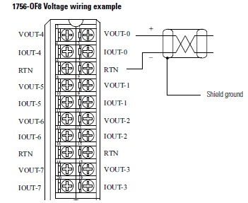 ao10?w\=663 1756 of8 wiring diagrams wiring diagrams 1756-if4fxof2f wiring diagram at edmiracle.co